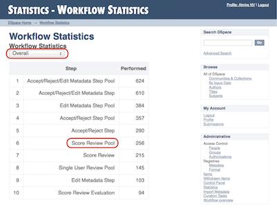 SOLR Statistics - DSpace 6.x Documentation - DuraSpace Wiki