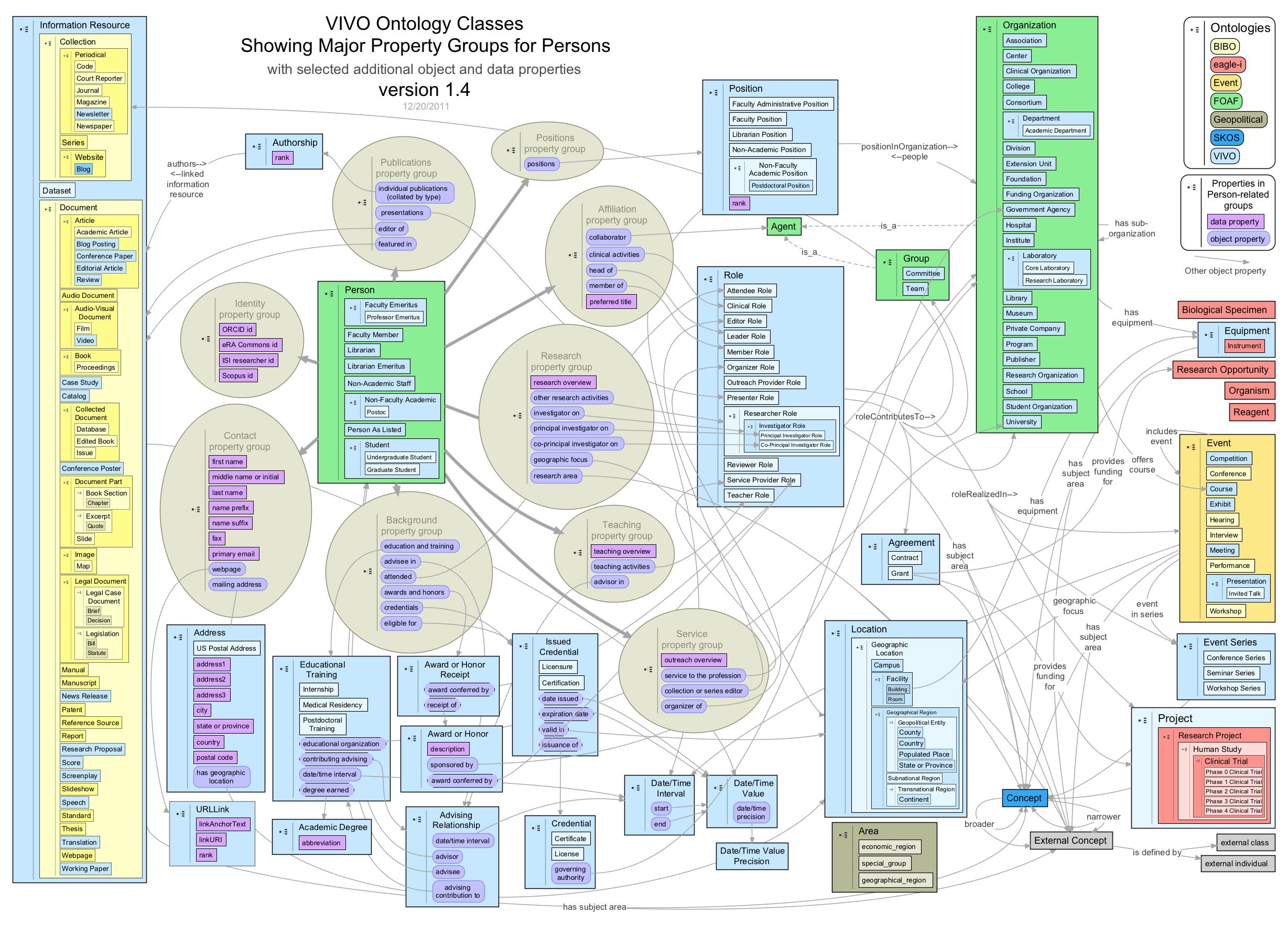 DOC] ➤ Diagram Vivo Y55 Diagram Ebook | Schematic | Circuit